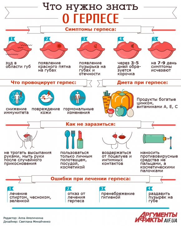 Диета и питание при герпесе, самооздоровление организма.