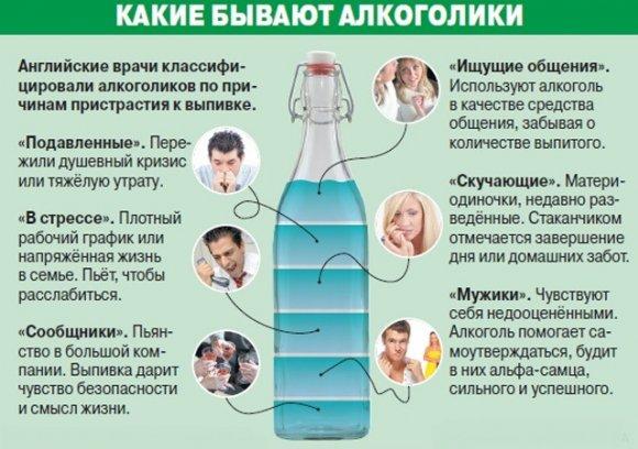 Год без алкоголя что происходит с организмом