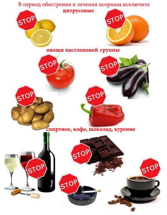 Влияние сладкого на псориаз