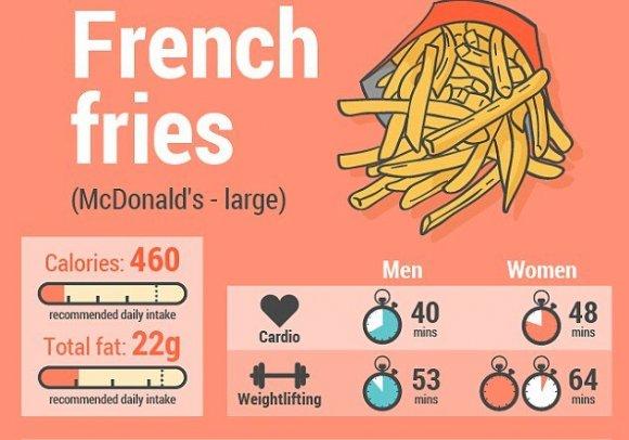 сколько калорий нужно есть при правильном питании