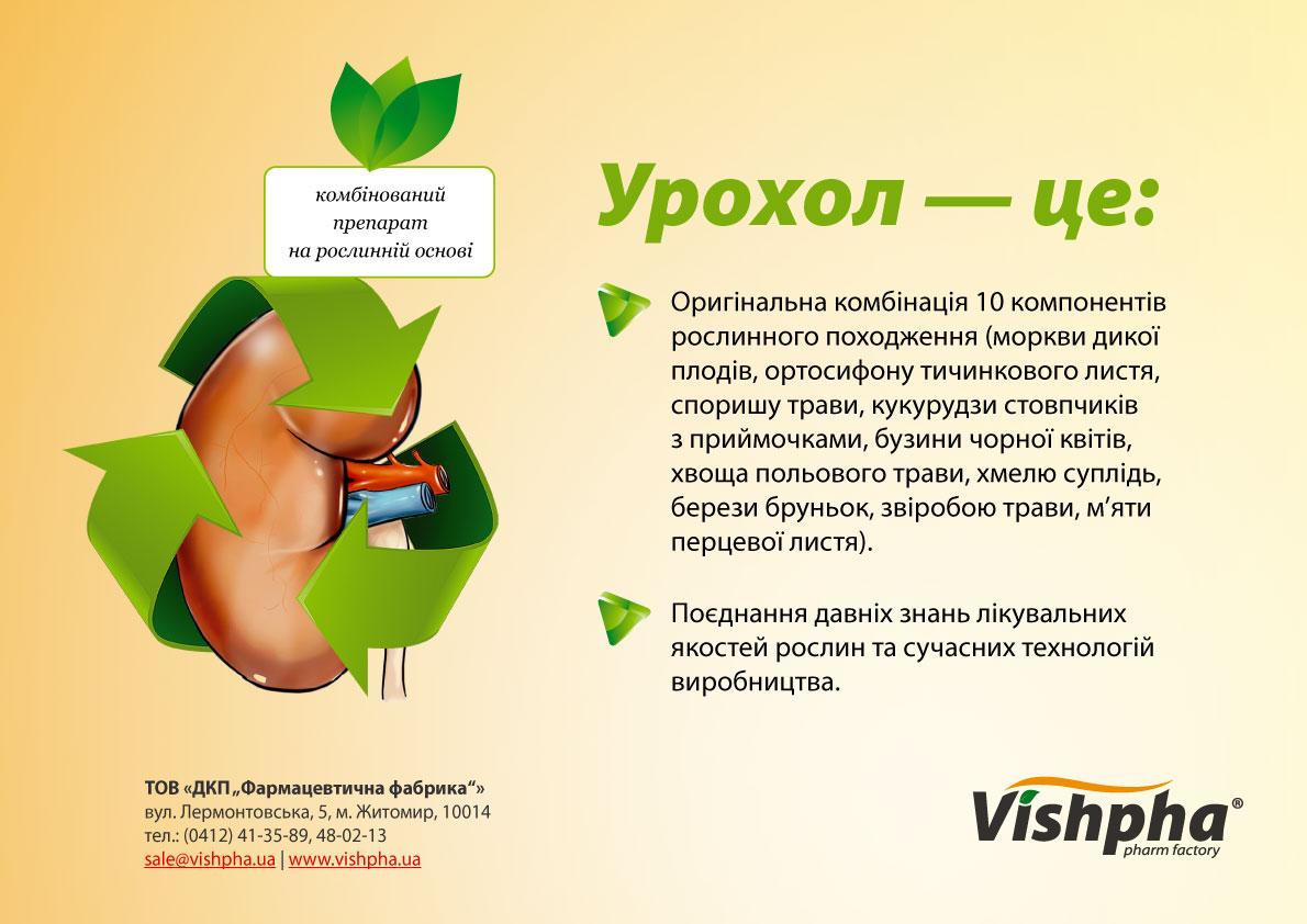 диетолог недорого в москве