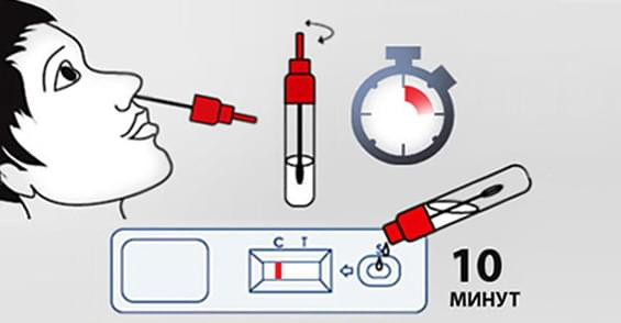 Как делать тест на грипп