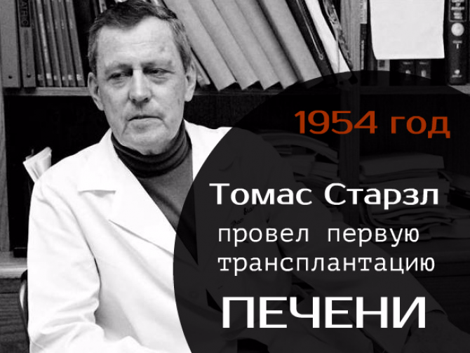 Первая трансплантация печени: революция в медицине