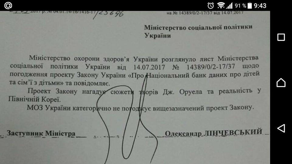 Письмо Линчевского в Минсоцполитики