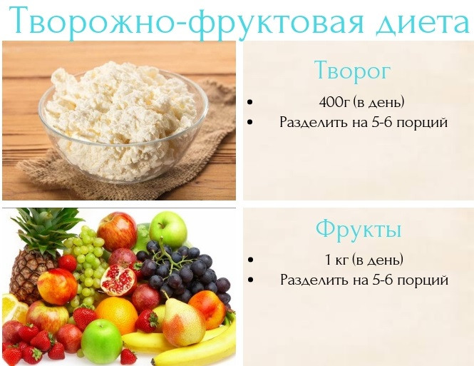 Miraculous Cottage Cheese Diet Indications And Contraindications Interior Design Ideas Clesiryabchikinfo
