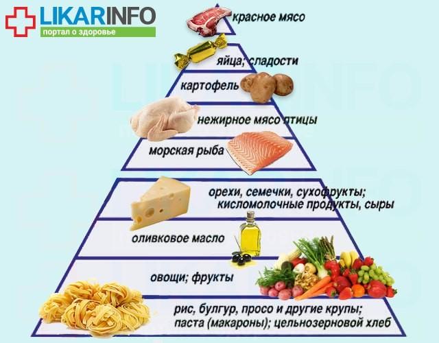 рецепты при диете 5 книга