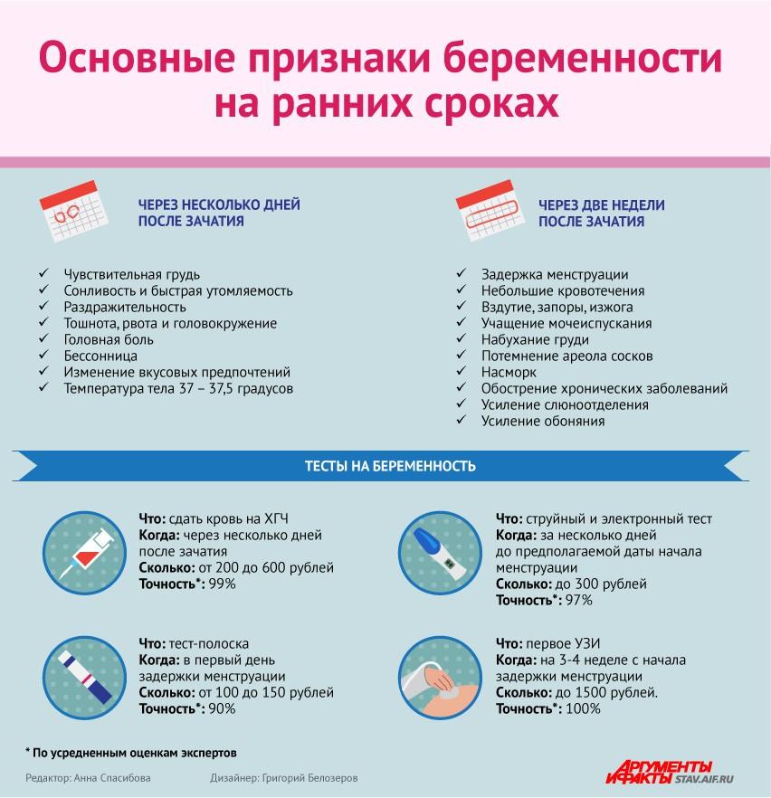 infektsionnie-zabolevaniya-krov-v-moche