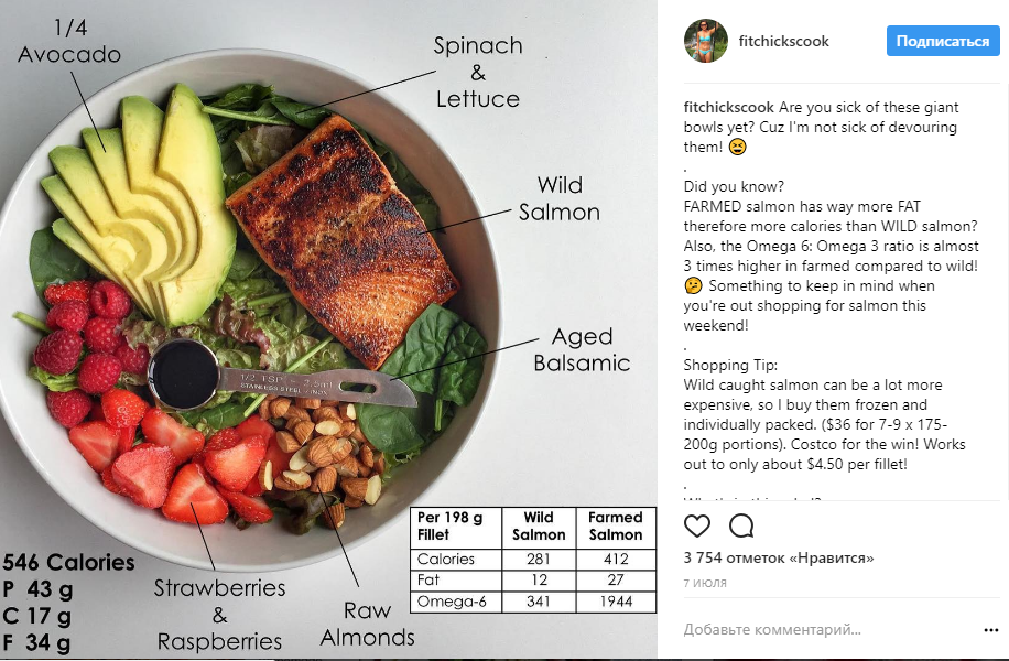 Fitchickscook