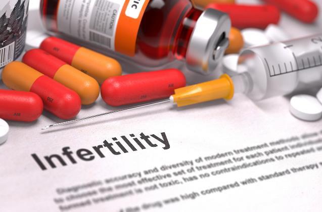 Медицинские препараты стимулирующие сперматогенез