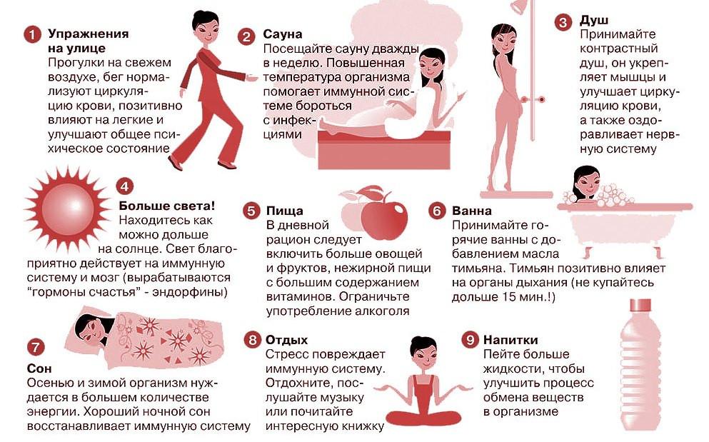 Атака имунной системы на суставы альтера холдинг суставит