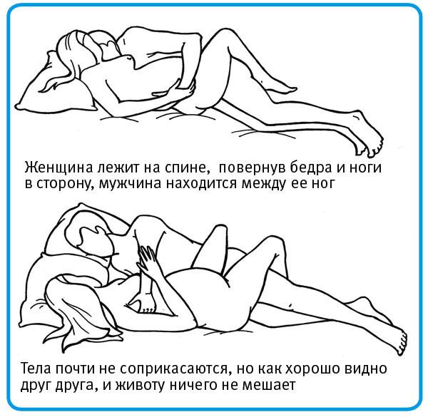 Позы для занятия сексом во время беремености