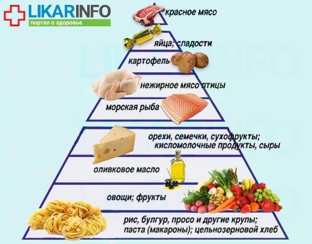 программа турчинской для похудения