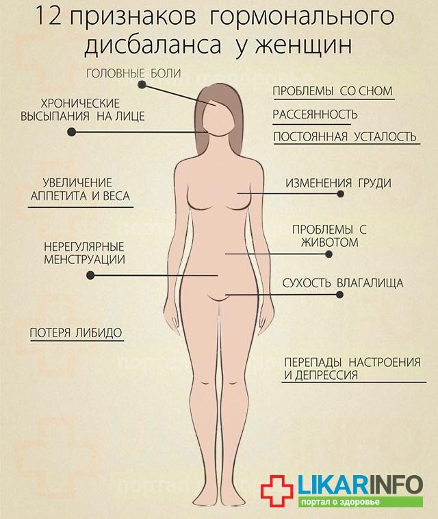 гормональный сбой как похудеть быстрее