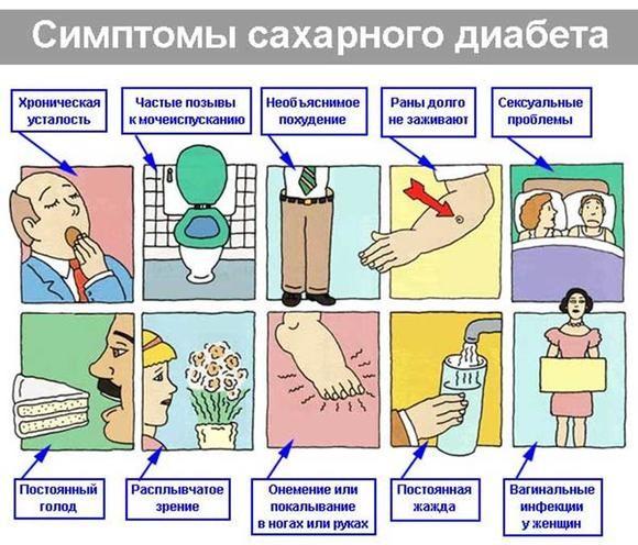 Санбюллетень по диабету для печати