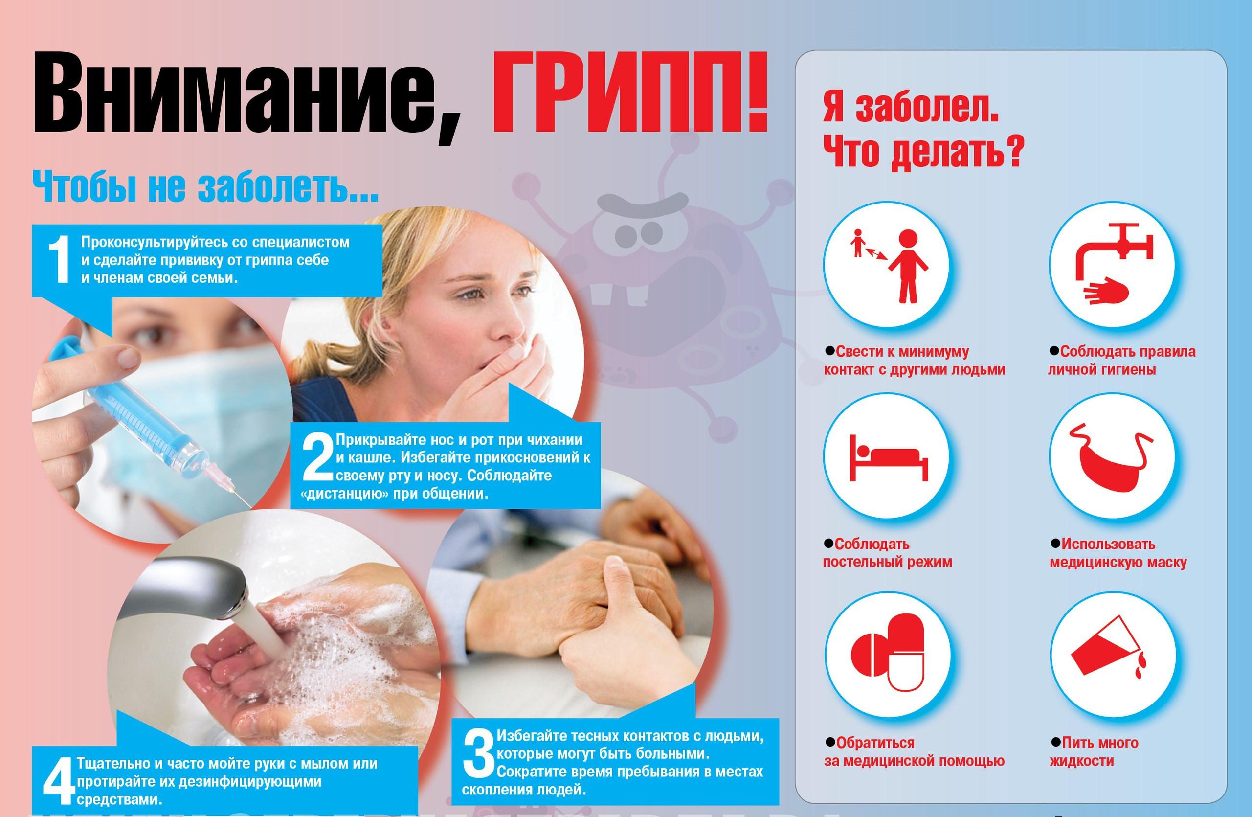 Прививка от гриппа – эффект, показания, противопоказания